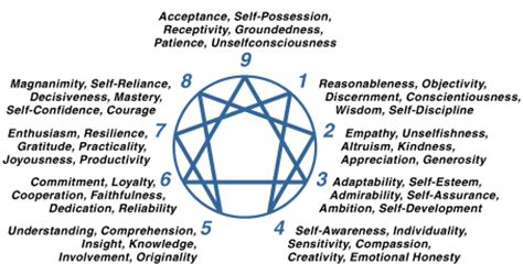 enneagram test herculean personality types herculean that s how i feel