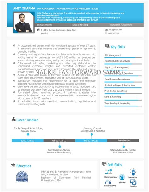 100 search resume on naukri project manager resume