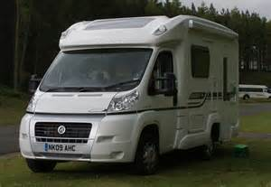 Small Motorhomes For Sale In Small Rvs For Sale Autos Weblog