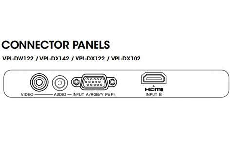 Sony Vpl Cx276 Projector jual projector sony vpldx122 vpl dx122 harga