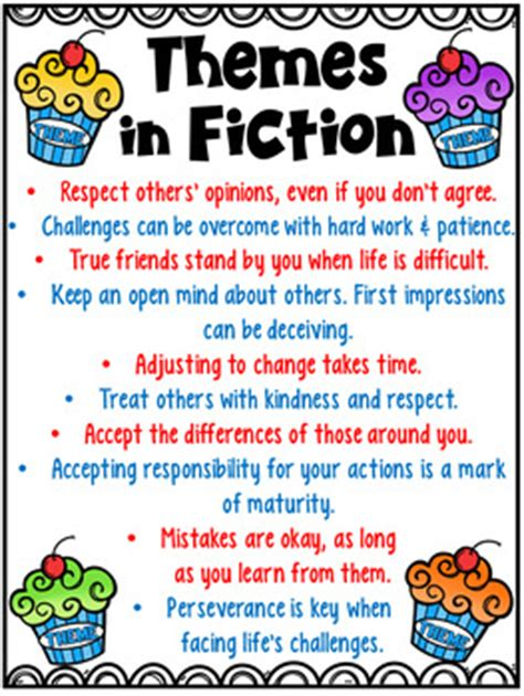 common themes in literature grade 5 themes in literature posters freebie by deb hanson tpt