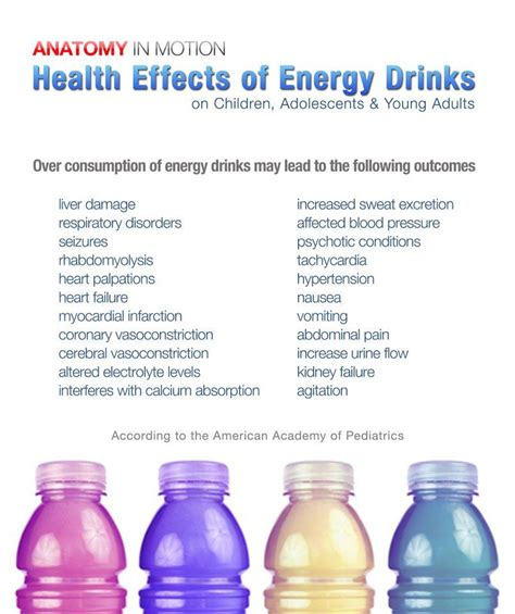 energy drink side effects energy drink effects health