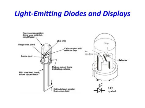light emitting diode working ppt ppt lecture 4 diode led zener diode diode logic powerpoint presentation id 918872