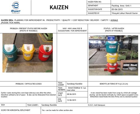 kaizen what is it definition exles and more thoughts from the professor s desk kaizen simplified