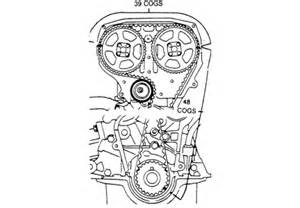 hd wallpapers qg18de engine wiring diagram iik vinhcom press