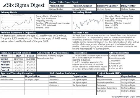 Lean Project Template Six Sigma Project Charter Exles Project Charter
