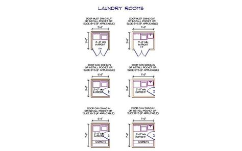 Standard Laundry Closet Dimensions by Minimum Space Requirements For Laundry Room Graphic