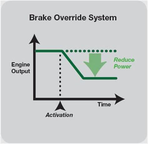 brake resistor datasheet braking resistor failure 28 images fumore electric co ltd mine safety and health