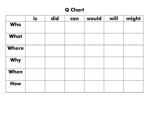 Q Chart Template one and november 2011