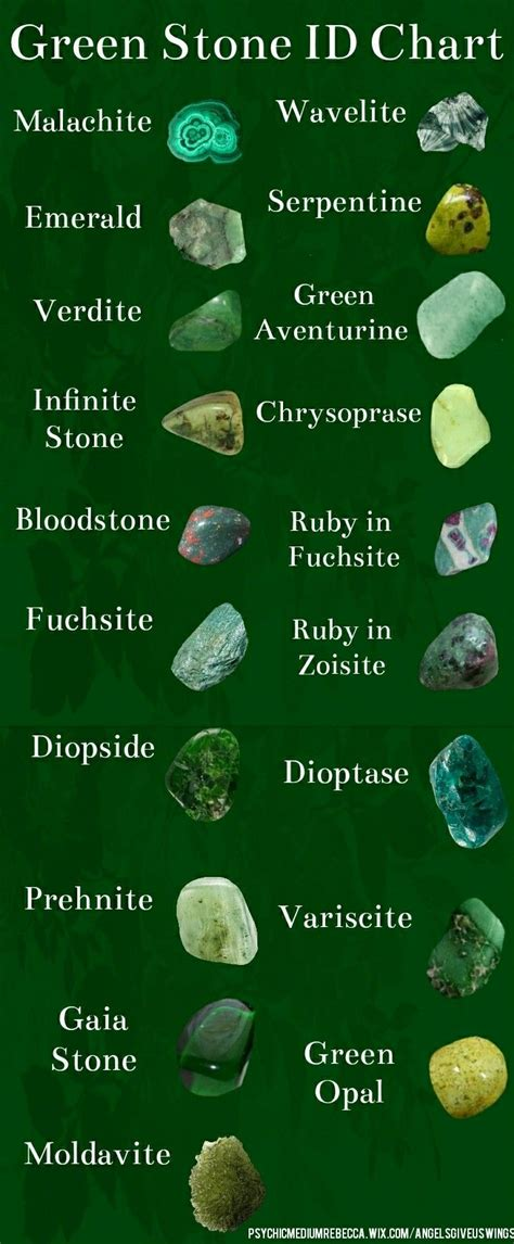 green stone identification chart crystals minerals
