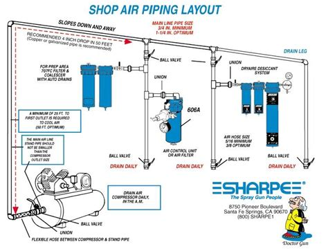 anyone running shop airlines copper etc