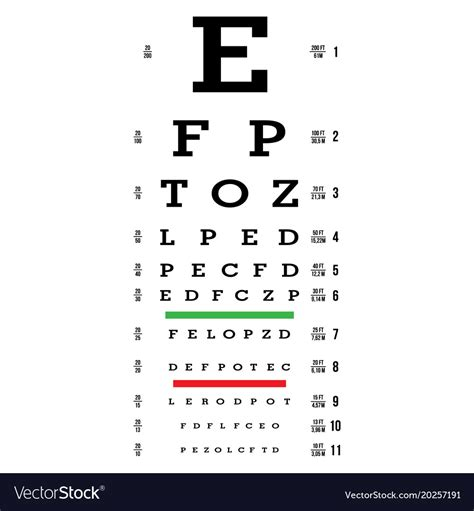 vision test eye test chart letters chart vision vector image
