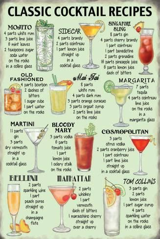 cocktail recipes poster cocktail recipes metalen bord bij allposters nl