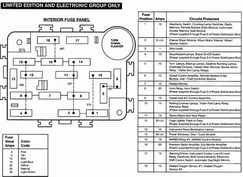 1991 ford explorer fuse box diagram wiring schematic
