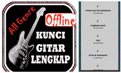Kunci L Buat Gitar 5 aplikasi kunci gitar buat nyanyi bareng keluarga di hari