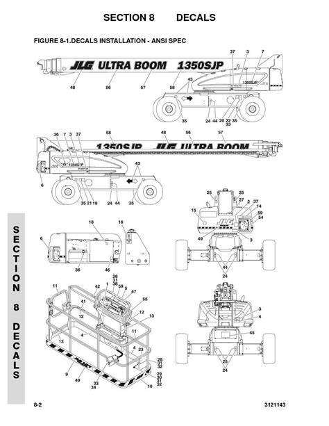 terex scissor lift wiring diagram for safety for scissor