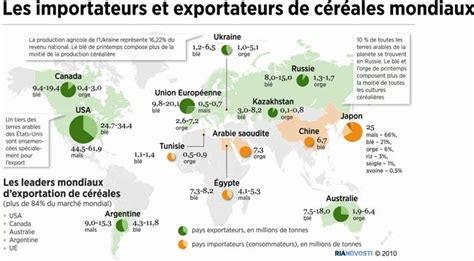 di commercio di treviso prezzi cereali papille vagabonde la speculazione finanziaria sui cereali