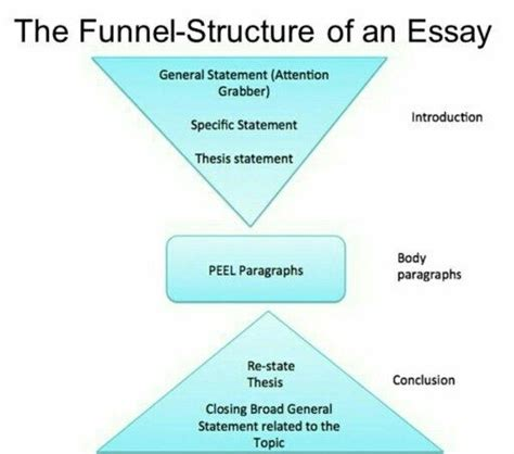 thesis topic advisor what is a thesis statement thesis or dissertation topic