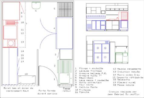 organisation du travail en cuisine concevoir une cuisine dans un espace restreint