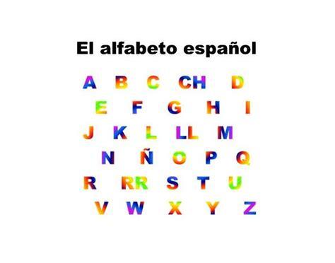 el alfabeto alphabet el alfabeto espanol