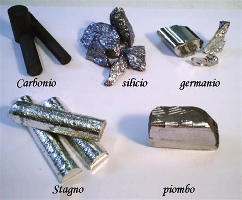 stagno tavola periodica il primo gruppo della tavola periodica i metalli alcalin