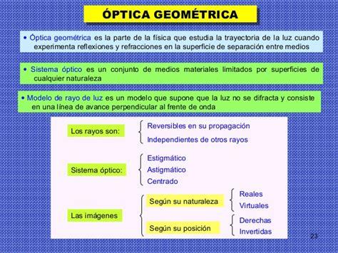 imagenes reales y virtuales optica optica fisica y geometrica