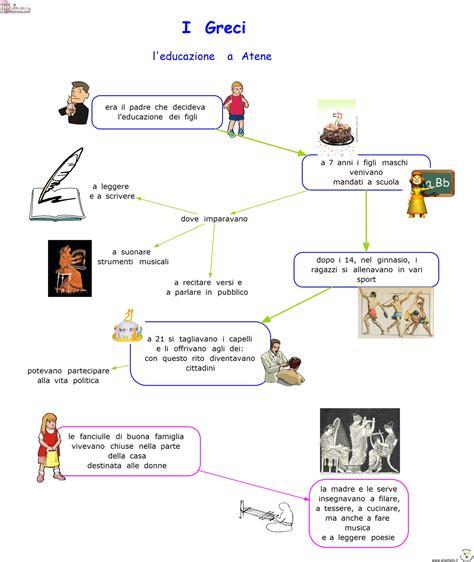 test ammissione dietistica read ebook classe delle lauree in biotecnologie miurit pdf