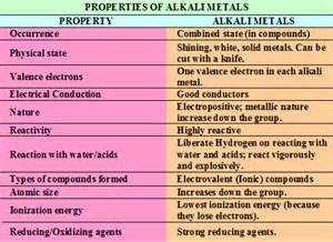 why do different metals different characteristic test colors biogenic s elements chemlaba
