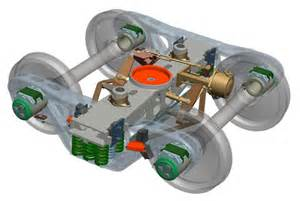 Rail Brake Systems Brake Systems Amsted Rail