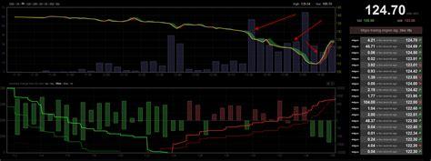 bitcoin drop silk road why bitcoin value has dropped 20 today