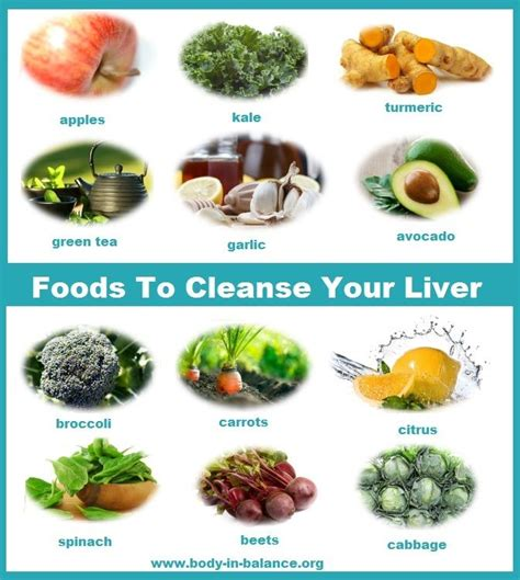 Foods That Help You Detox From by Pin By Goodrich On Healthy Living