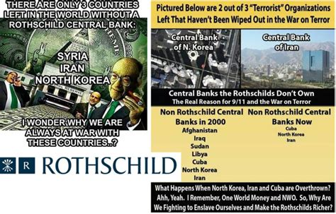 bank rothschild there are only 3 countries in the world without a