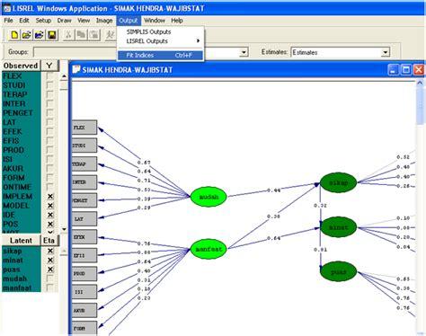 Structural Equation Modeling Dengan Lisrel 8 8 Graha Ilmu uji kevalidan analisis structural equation modelling dengan lisrel absolute incremental dan