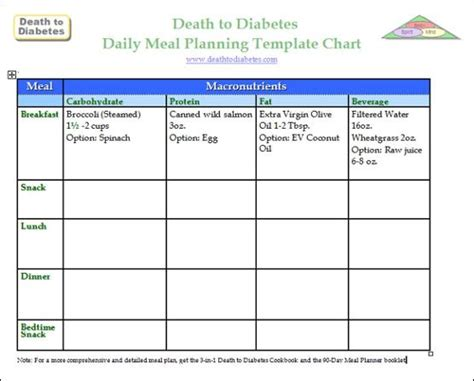 template for meal planning diabetic blood glucose chart template blood sugar chart template