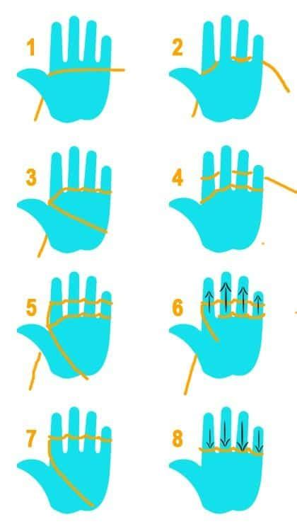 how to finger finger knitting instructions easy video tutorial