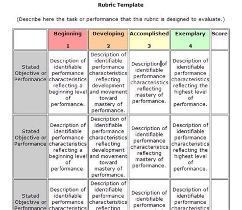 rubrics templates rubric template sbg