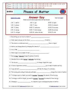 bill nye phases of matter worksheet answers phases of matter ipad worksheet ans and 2 quizes for