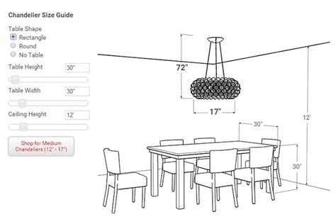 How To Light A Dining Room Lightology Ideas Lightology Light Fixture Calculator