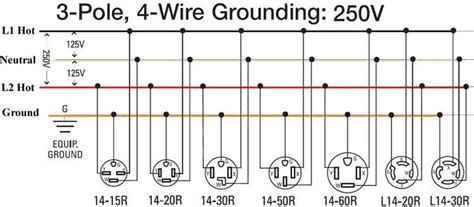 4 wire 220v wiring diagram 26 wiring diagram images