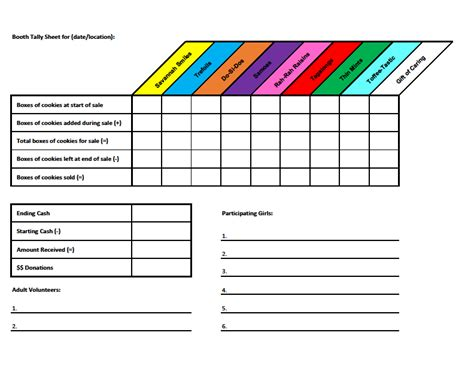 Scout Cookie Tracking Spreadsheet by Cookie Tally Sheet For Adults To Track Cookie Box