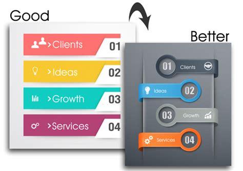 better than power point power point deck designers expert presentation designers