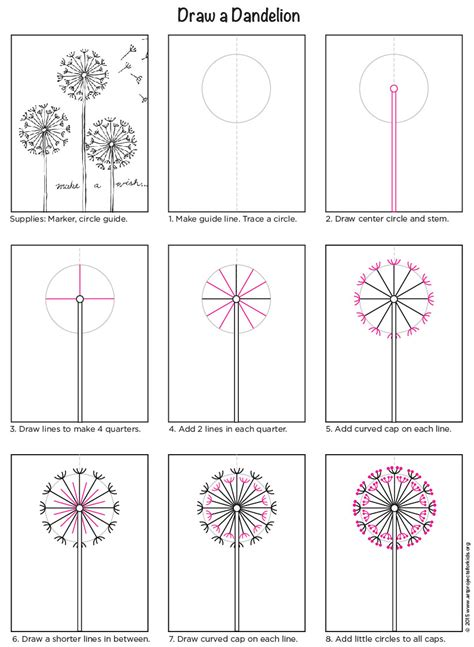 c tutorial pdf by balaguruswamy how to draw a dandelion kids org dandelions and tutorials