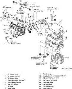repair guides engine mechanical components intake manifold 1 autozone