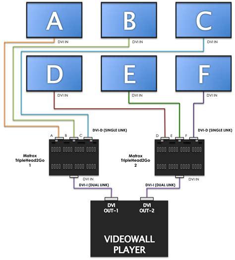 usb power wiring diagram wiring diagram