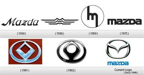 simboli automobilistiche loghi auto famosi l evoluzione dei simboli delle