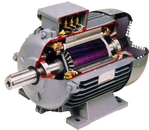 electric motor energia eolica y aerogeneradores motores electricos