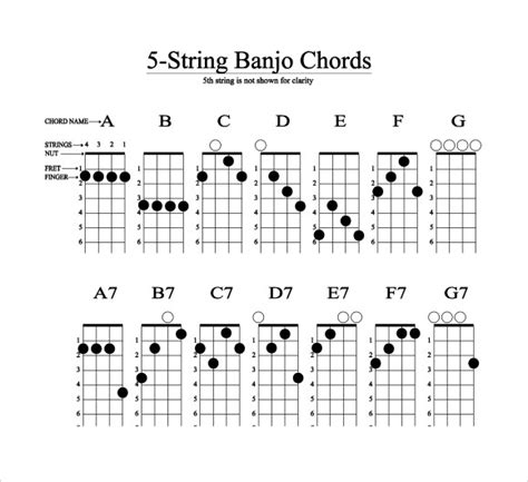easy banjo songbook for beginners with audio access banjo primer books sle banjo chord chart 6 documents in pdf