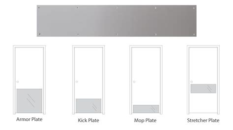 kick plates for interior doors kick plates for interior doors plywood kick plate for an