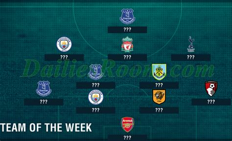 epl goal of the week english premier league team of the week by goal dailies room
