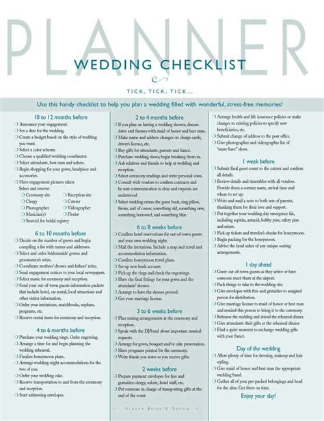timeline checklistwedding front range event rental